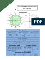 TABELA DE TRIGONOMETRIA.pdf