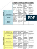 Rubrica de evaluación presentación de exposición