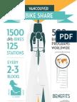 Bike Share coming to Vancouver!