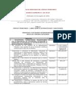 Tabla I - Infracciones SUNAT.doc