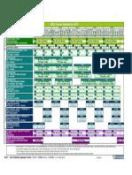 뉴질랜드 NZLC 2013 학사일정표