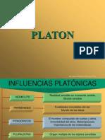 Platon Ideas