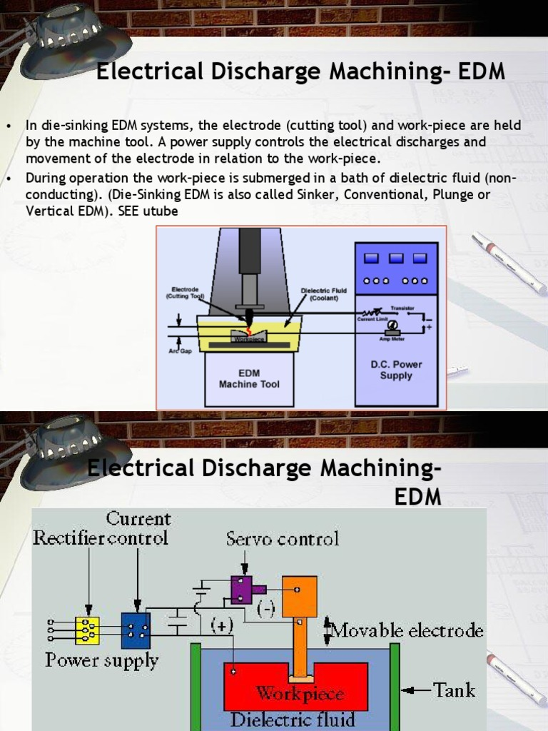Electrical Discharge Machining- EDM | Machining | Materials