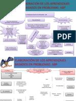Diapositivas ABP LINA