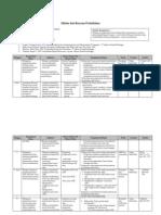 30 Pengantar Fis Instrumentasi SAP