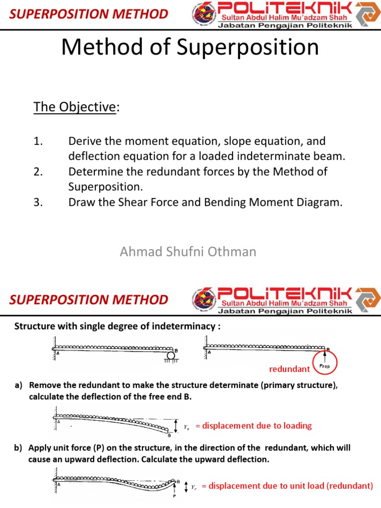 130130033 2 Superposition Method Student Copy Bending Beam Loading Diagram Structure