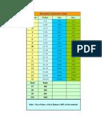 Viscosity Conversion Chart.xls