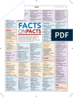 Facts on Pacts 2011