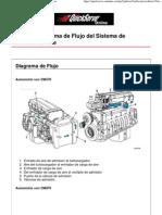 Diagrama de Fluja Sistema de Admision de Aire ISX