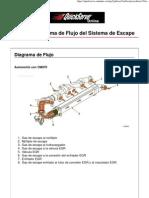 Diagrama de Fluja Sistema de Escape ISX