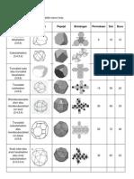 archimedean polyhedral.docx