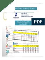 Cartera Inversiones Bancos Múltiples 2013