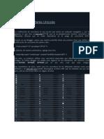 Tabla de Codigos HTML