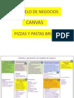 Pizzas y Pastas Canvas