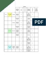Cleaned Pfmea - Control Plan