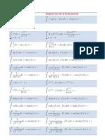 Tabella integrali fondamentali - Table of basic integrals
