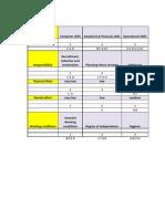 Job Factor Analysis