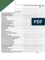 PM Checklist