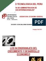 Los 04 Engranajes Del Crecimiento y Desarrollo Economico