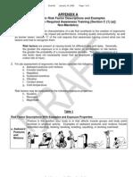 WSH Ergonomics Standards Final 2008