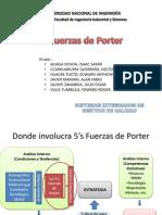 5_ Fuerzas de Porter