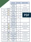 Autocad 2014 Mini Manual