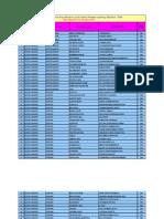Elec Results AP Assembly 2009