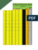 Pore Pressure Analysis