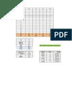 TP Analyse Sensorielle