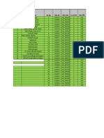 VLan and IP Summary Updated(3)