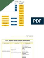 A1-G01 Perfiles y Responsabilidades - 2