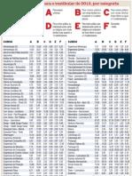 densidade UFRGS 2013