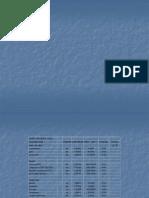 Analisis de Costos Unitarios en Carreteras