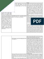 To Kill a Mockingbird Notes & Quotes