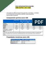 Composicion Astm a 36