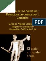 El viaje mítico del héroe.  Estructura propuesta por J. Campbell