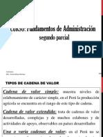 FUNDAMENTOS DE ADMINISTRACIÓN final