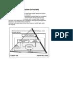 Manajemen Dan Sistem Informasi
