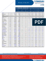 F&O Report 22 July 2013 Mansukh Investment and Trading Solution