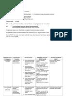 RPH PLC Kitaran 2.doc