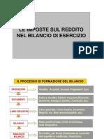 Le Imposte Nel Bilancio Di Esercizio - Dott. Sorignani