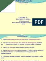 AMMONIA METABOLISM Urea CYCLE