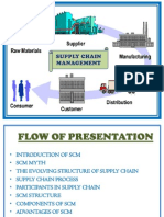 Supply Chain Management Ppt Final_edited