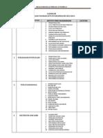 Cadangan Rancangan Tahunan Aktiviti Kokurikulum 2012