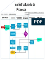 DFP Sistema