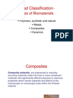 Composites 1