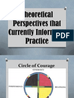theoretical perspectives that currently inform my practice