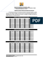 1351ipamb 01 2011 Gabarito Preliminar Da Prova Objetiva de Multipla Escolha