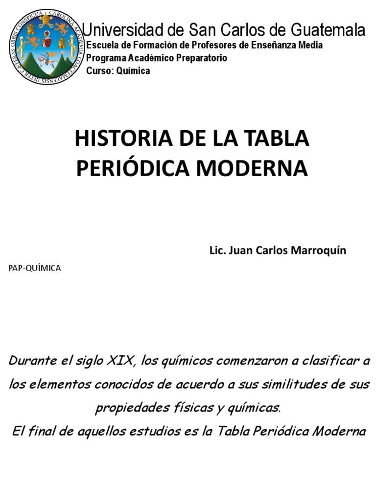 Historia tabla periodica moderna urtaz Image collections