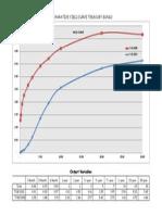 Yield Curve July 22 2013B